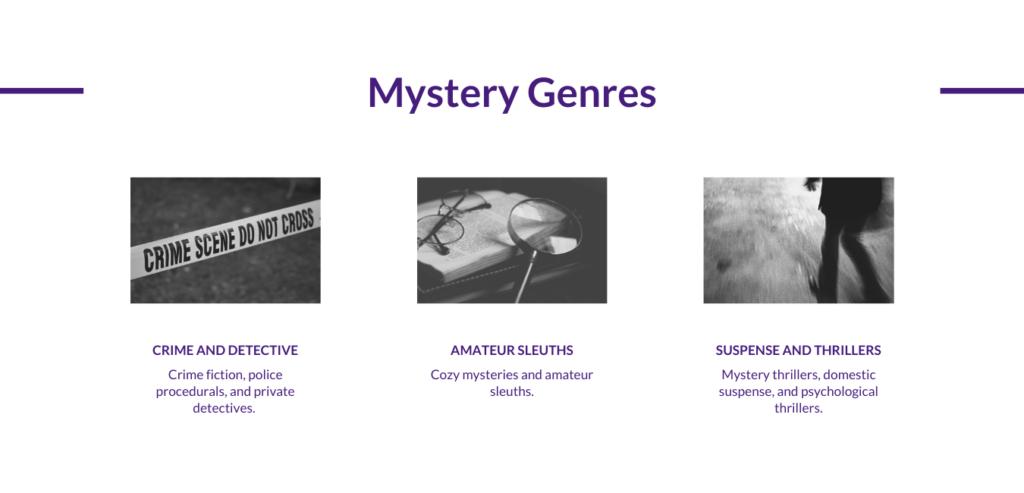 Header - Mystery Genres